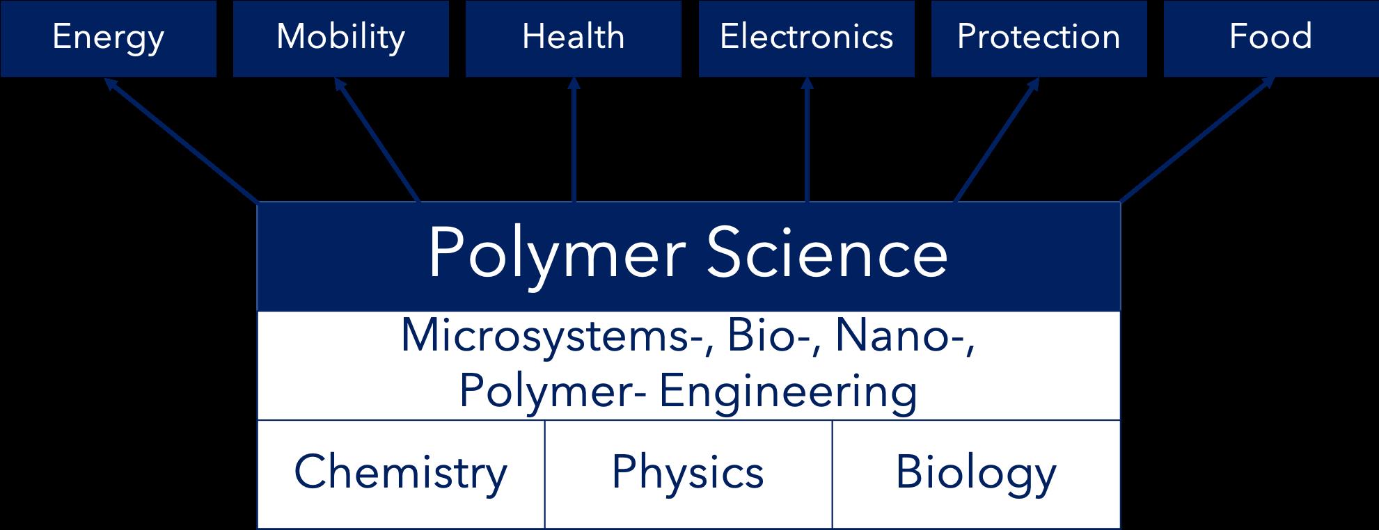 Polymer_1